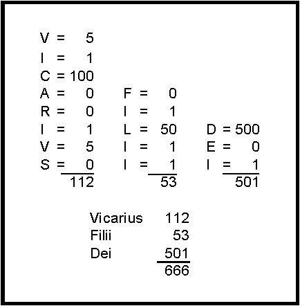 vicarius-filii-dei